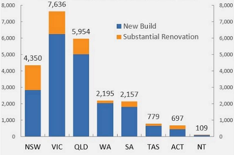 Preliminary application data for Homebuilder