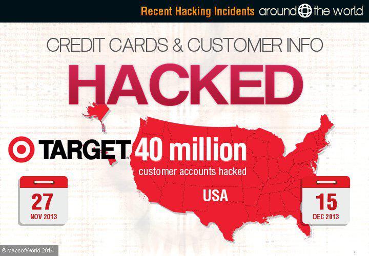 customer-info-hacked1.jpg