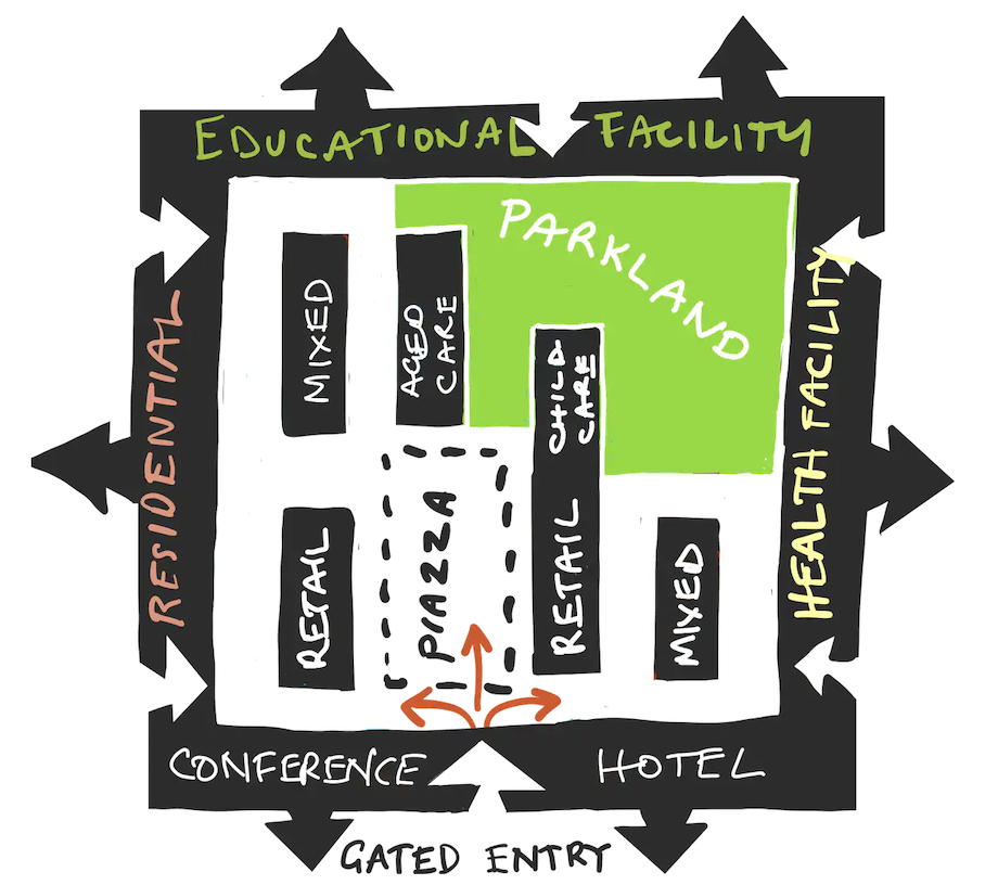 Concept drawing of a human-centred aged-care residence. © Psychological Design, Author provided (No reuse)